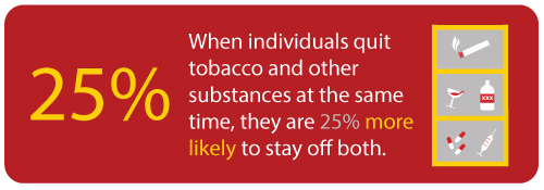 Behavioral Health And Quitting Smoking Uw Ctri Uw Madison