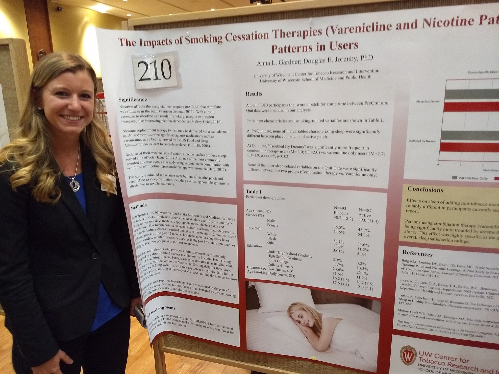 "UW-CTRI Student Anna Gardner presented a poster she created with UW-CTRI Director of Clinical Services Dr. Doug Jorenby, ""The Impacts of Smoking Cessation Therapies (Varenicline and Nicotine Patch) on Sleep Patterns in Users."""